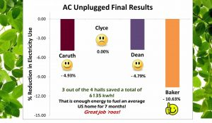 unplugged-final-graph-2016