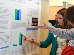 Student Scholarship Conference poster presentation