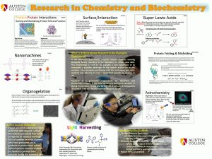 Chemistry Department Research