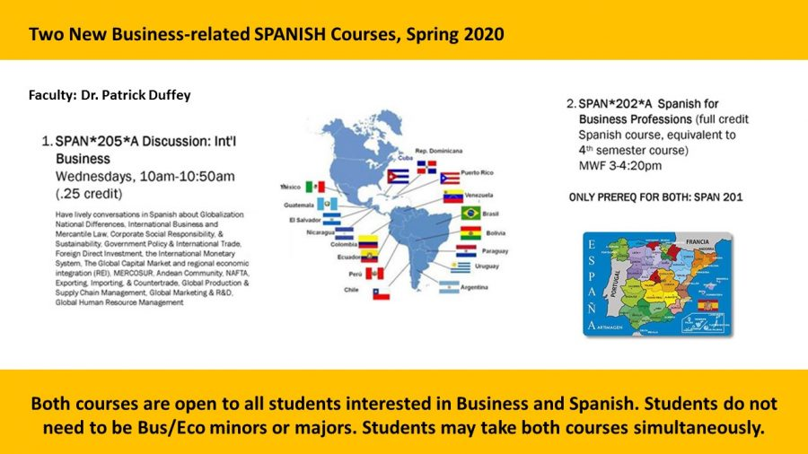 Business Courses for Spanish