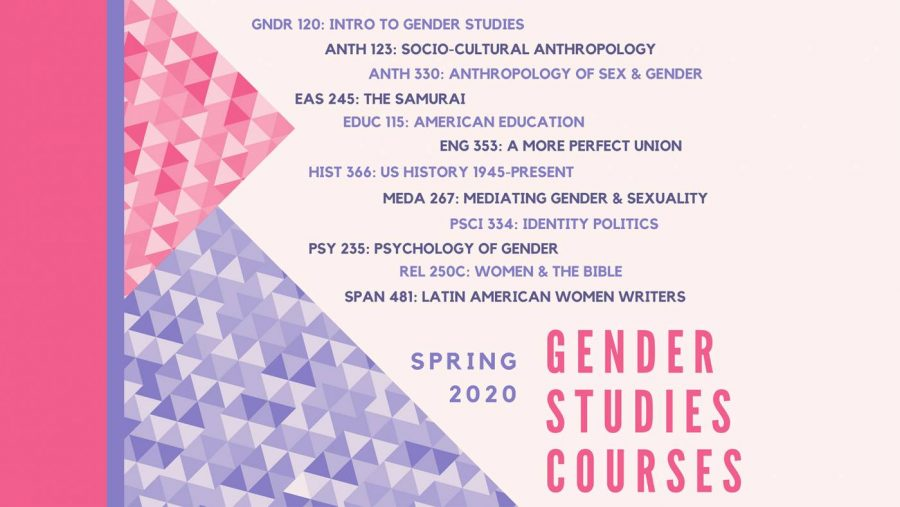 Gender Studies Courses